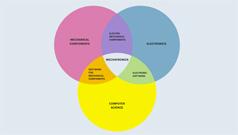 Interdisciplinary and trend-setting