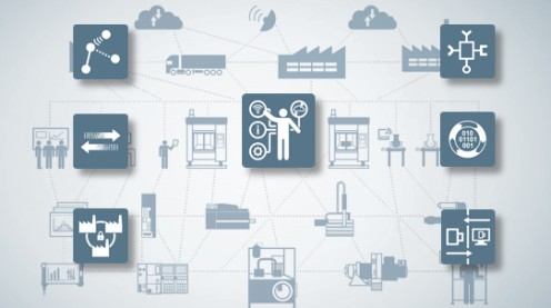 Smart Manufacturing Features