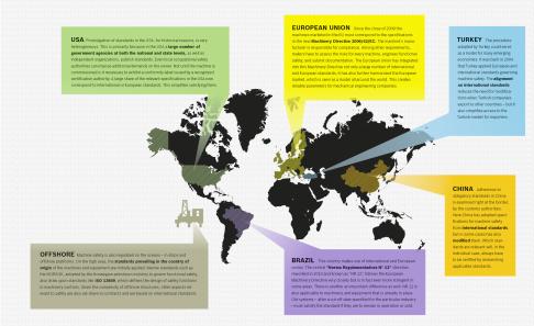 Diverse standards around the globe