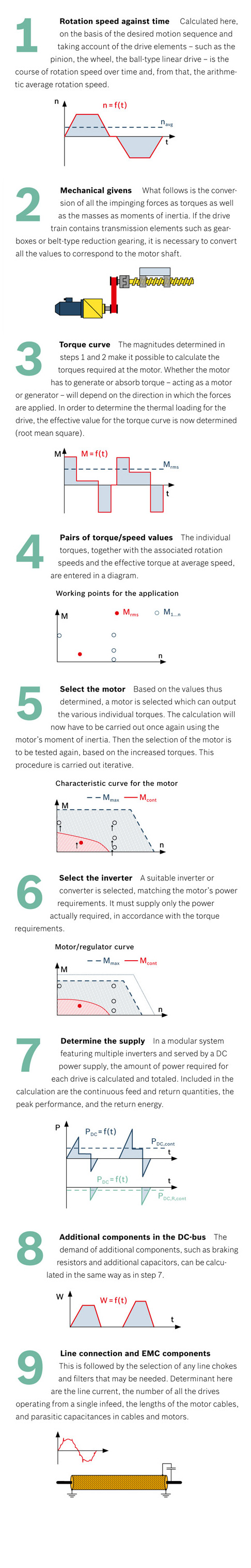 Nine steps to the proper drive