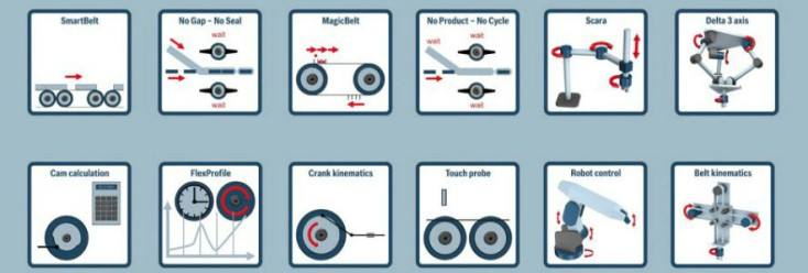 Graphic overview of the technology functions Rexroth offers in Packaging and processing