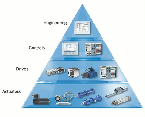 Machine tools products