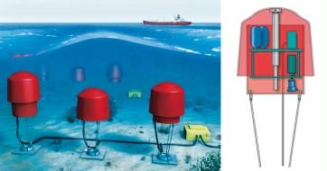 Wave Energy Converters