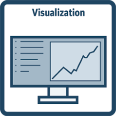 Function Toolkit – Visualization