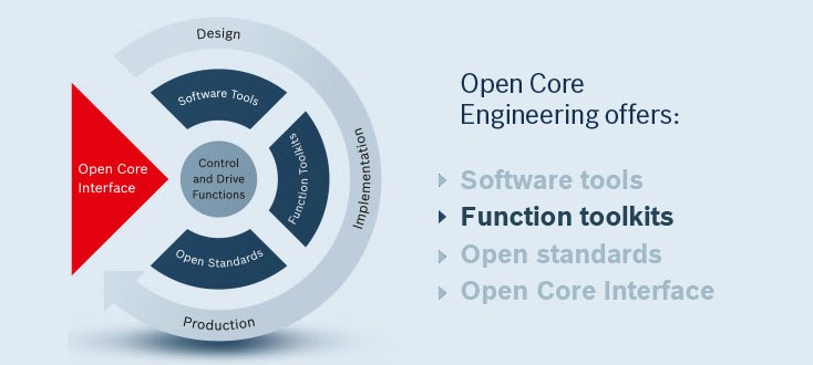 The features of Open Core Engineering – Function toolkits