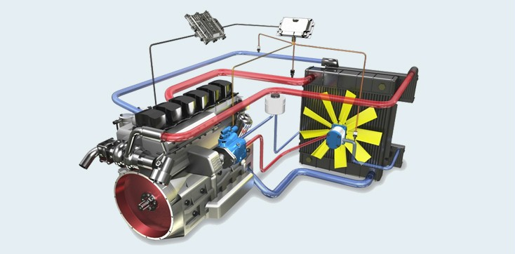 Global Hydrostatic Fan Drive Systems Market 2020 Research with COVID-19  After Effects – Bosch, Hawe Hydraulik, Jtekt, Eaton – Owned
