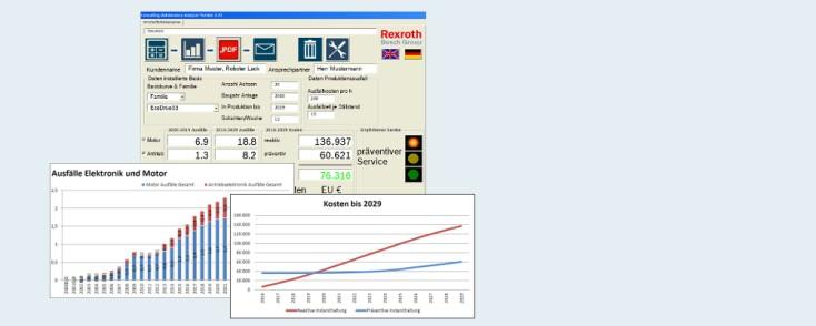 Consulting Maintenance Analyzer CMA