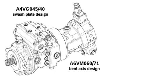Hydraulic fluids | Bosch Rexroth AG