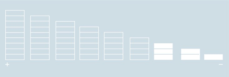 Illustration | Bosch Rexroth AG / design hoch drei GmbH & Co. KG