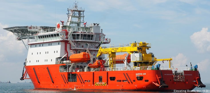 Active Heave Compensation for an offshore crane