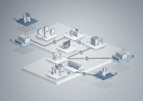 Creating the Smart Factory