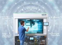 Digitalization of Linear Motion Technology